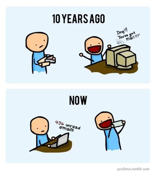 Email then and now